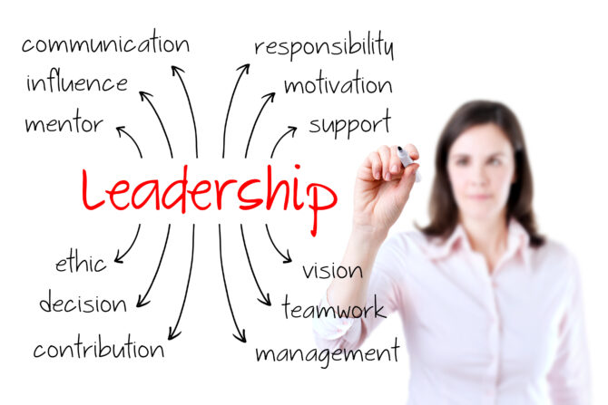 Changing Leadership styles as your business scales